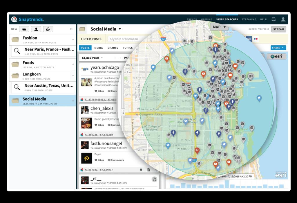 Snaptrends social media geospatial intelligence